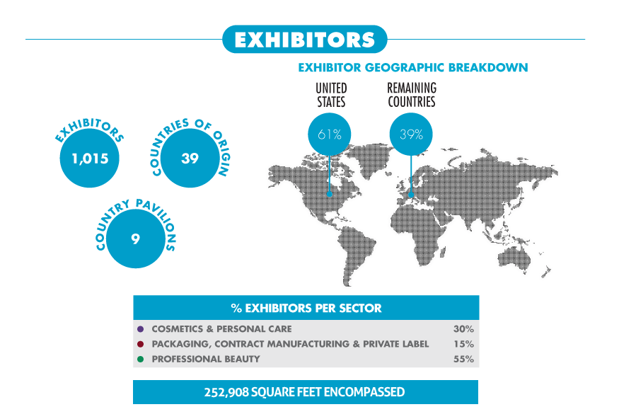 facts-figures-exhibitors